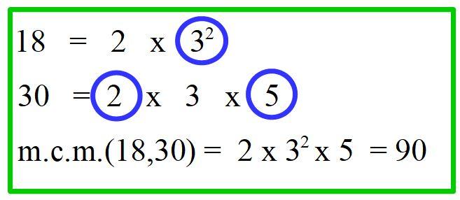 Minimo comune multiplo tra 18 e 30
