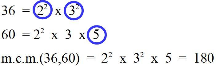 Altri  esempi  di minimo comune multiplo