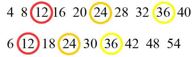 Comuni multipli di 4 e 6