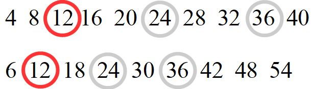 Minimo comune multiplo tra 4 e 6