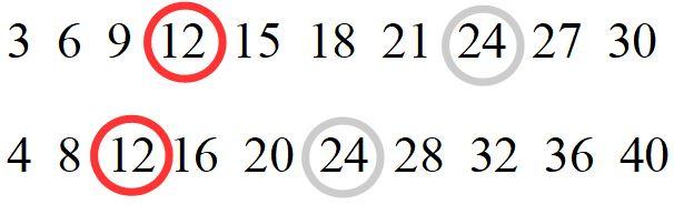 Minimo comune multiplo tra 3 e 4