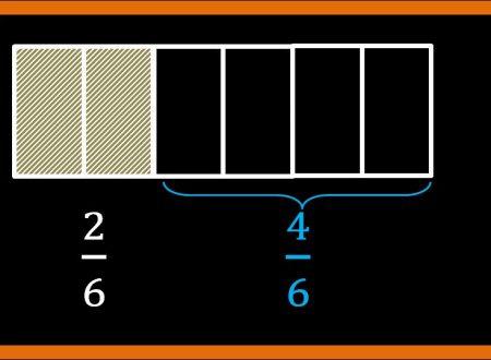 Le frazioni: numeratore e denominatore.