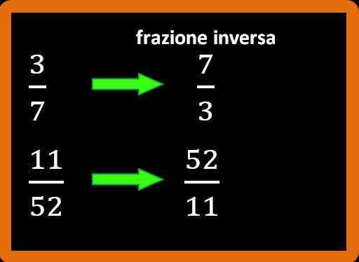 Frazione inversa