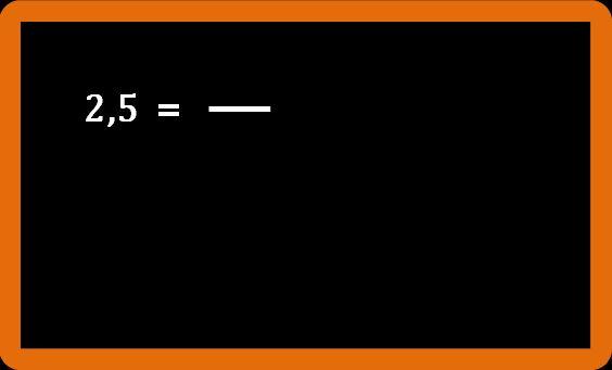 Dal numero decimale alla frazione corrispondente