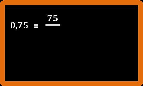 Altri esempi dal numero decimale alla frazione