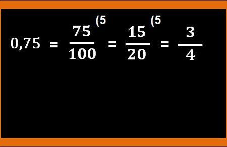 Un altro esempio: dal numero decimale alla frazione