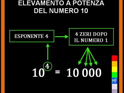 Elevamento a potenza del numero 10
