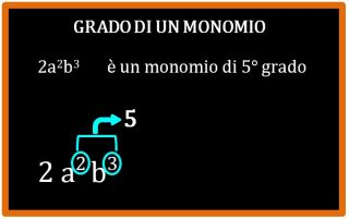 Grado di un monomio
