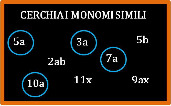 Monomi simili e addizione tra monomi