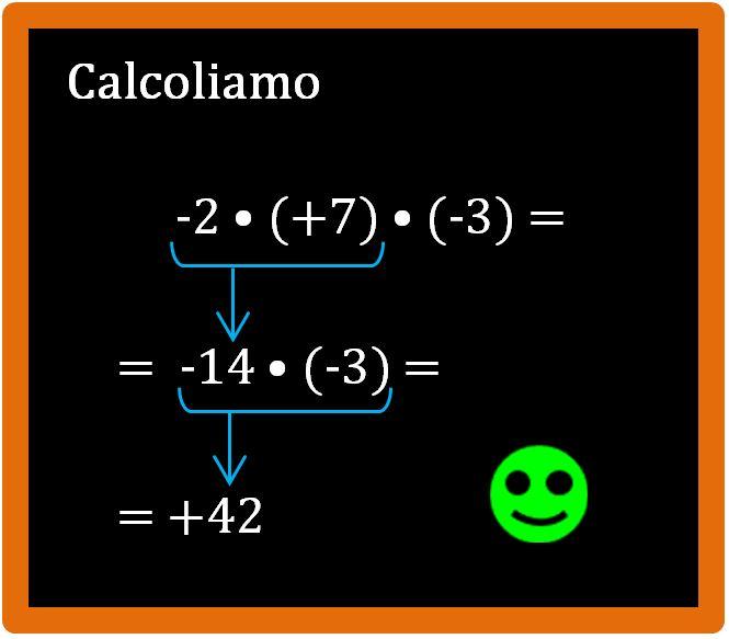 Moltiplicazione tra più numeri relativi