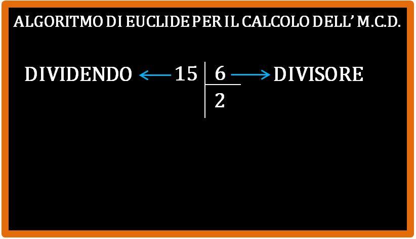 Algoritmo di Euclide per il calcolo del M.C.D.