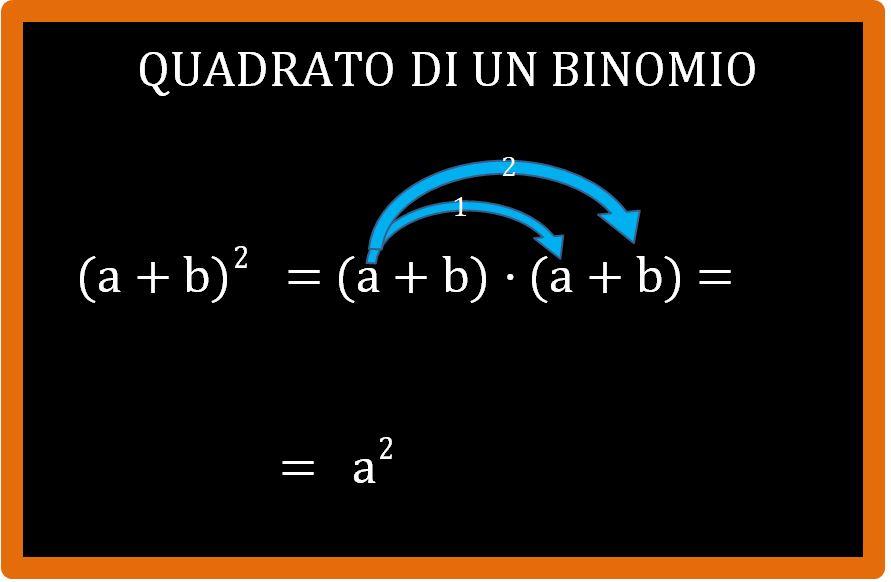 Prodotti notevoli: il quadrato di un binomio