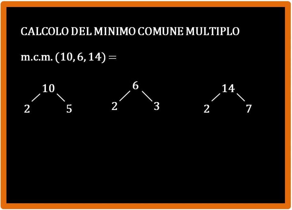 Calcolo del minimo comune multiplo tra tre numeri