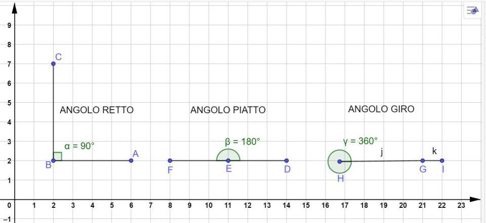 perche-langolo-giro-misura-360