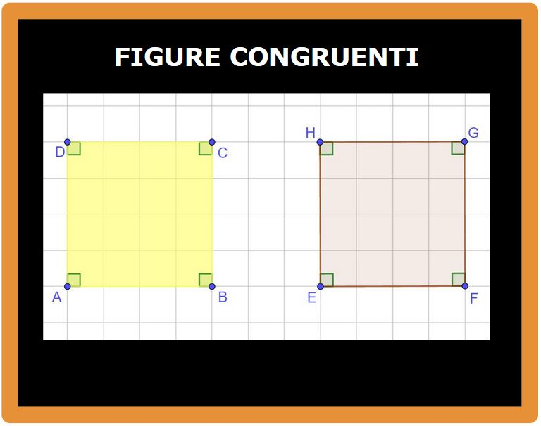 Che differenza c'è tra uguale e congruente?
