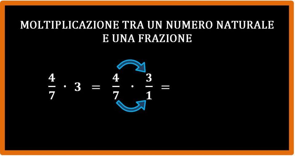 Moltiplicazione tra un numero naturale e una frazione