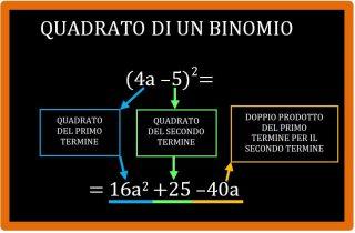 Quadrato di binomio