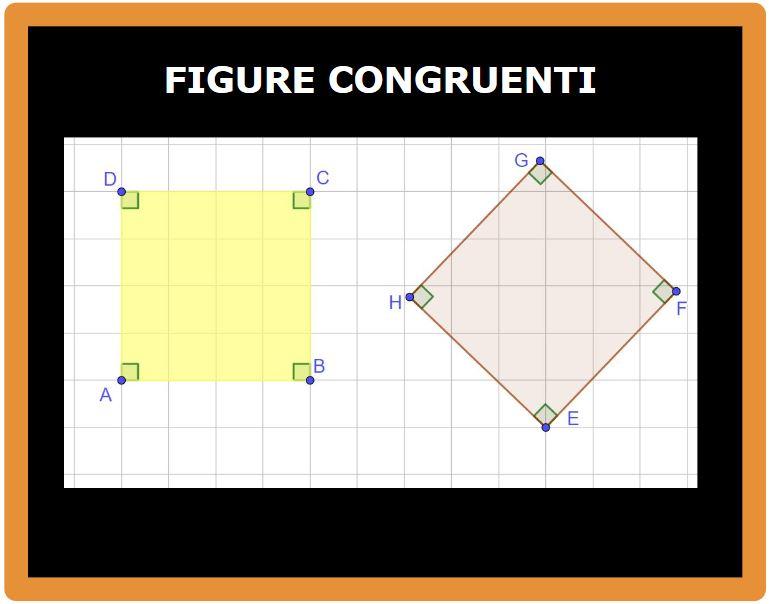 Che differenza c è tra uguale e congruente?