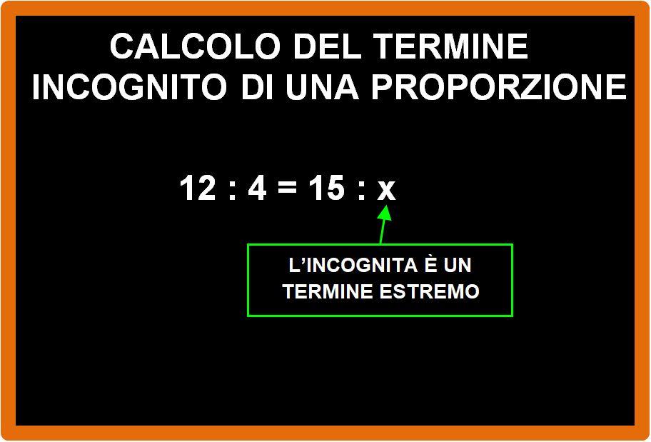 Calcolo del termine incognito di una proporzione