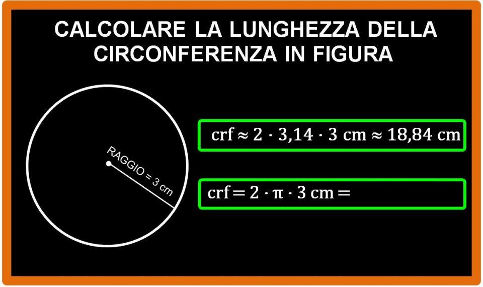 Calcolare la lunghezza di una circonferenza