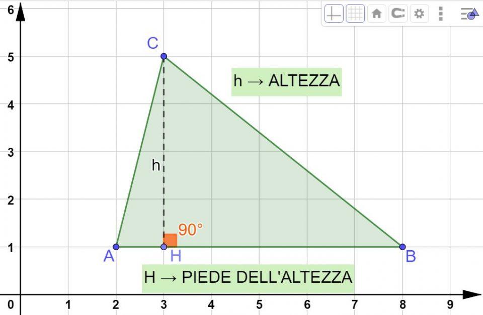 Come si disegnano le altezze nei poligoni