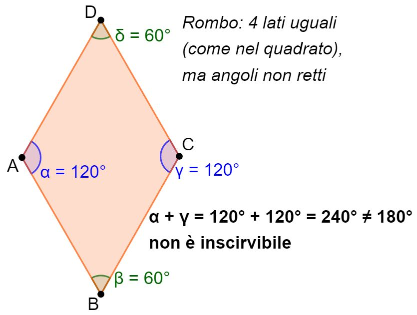 Quadrilatero inscrivibile in una circonferenza
