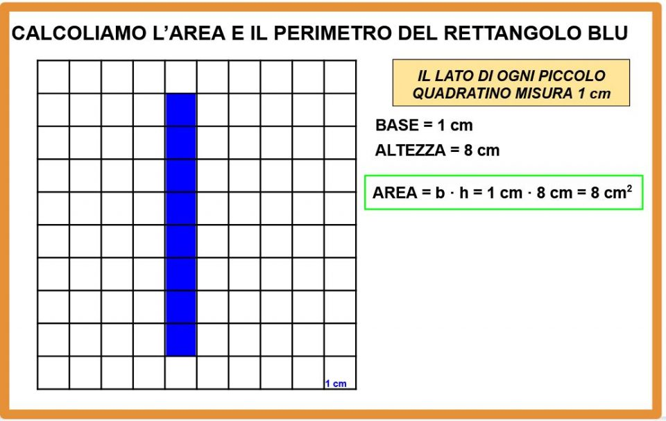 Misure di lunghezza e misure di superficie
