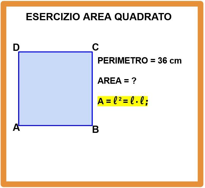 Esercizio svolto sull'area del quadrato