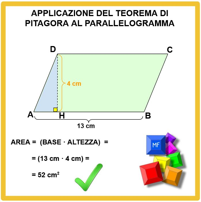 Il Teorema di Pitagora applicato al parellelogramma