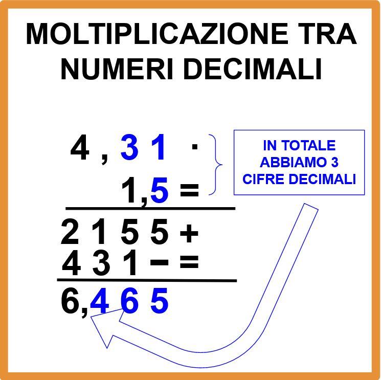 Moltiplicare in colonna i numeri decimali